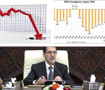 Bilan de mi-mandat : Acte II, le déficit budgétaire