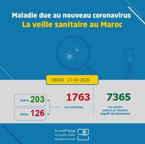 Compteur Coronavirus : 57 guérisons et 15 décès en 48H