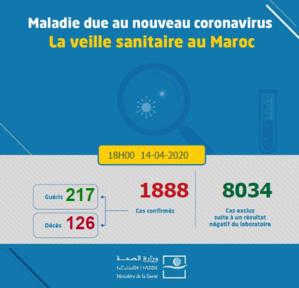 Compteur Coronavirus : Une journée sans décès