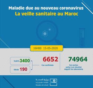 Compteur coronavirus: 0 décès, 45 contaminations et 90 guérisons