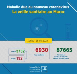 Compteur Coronavirus : 60 nouveaux cas et 72 guérisons