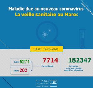 Compteur Coronavirus : 71 nouveaux cas et 76 guérisons