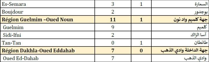 Compteur coronavirus : 3 317 nouveaux cas et 46 décès en 24H