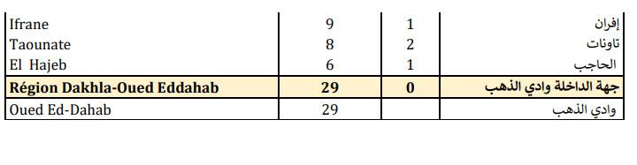 Compteur Coronavirus : 5.391 nouveaux cas en 24H et 81 décès