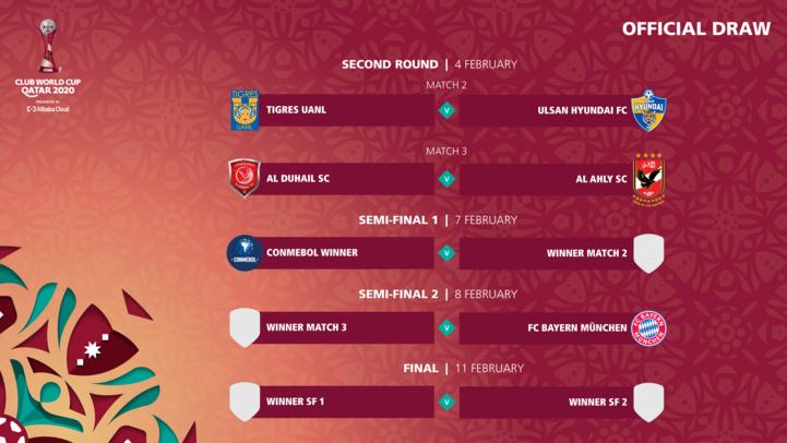 Coupe du Monde des clubs : Al Ahly contre Al Duhail pour retrouver le Bayern !