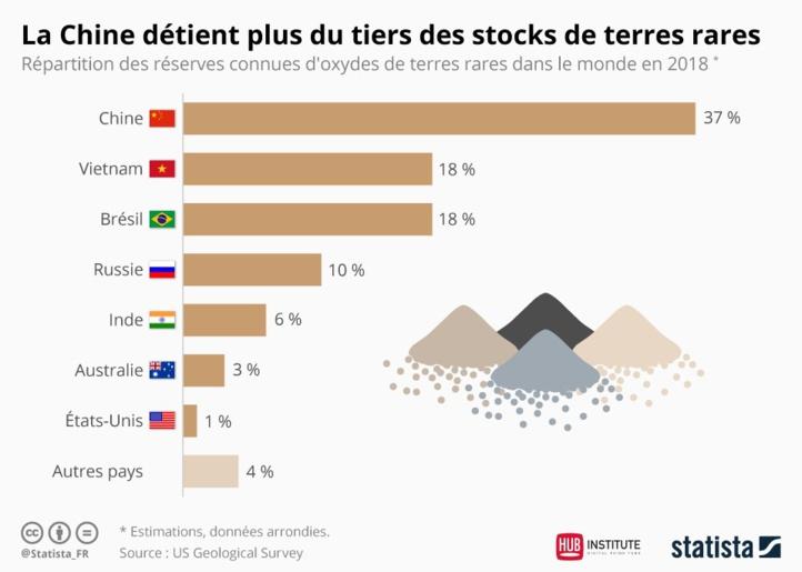 Mont Tropic et Terres rares : Le Maroc amorce la phase de prospection tactique