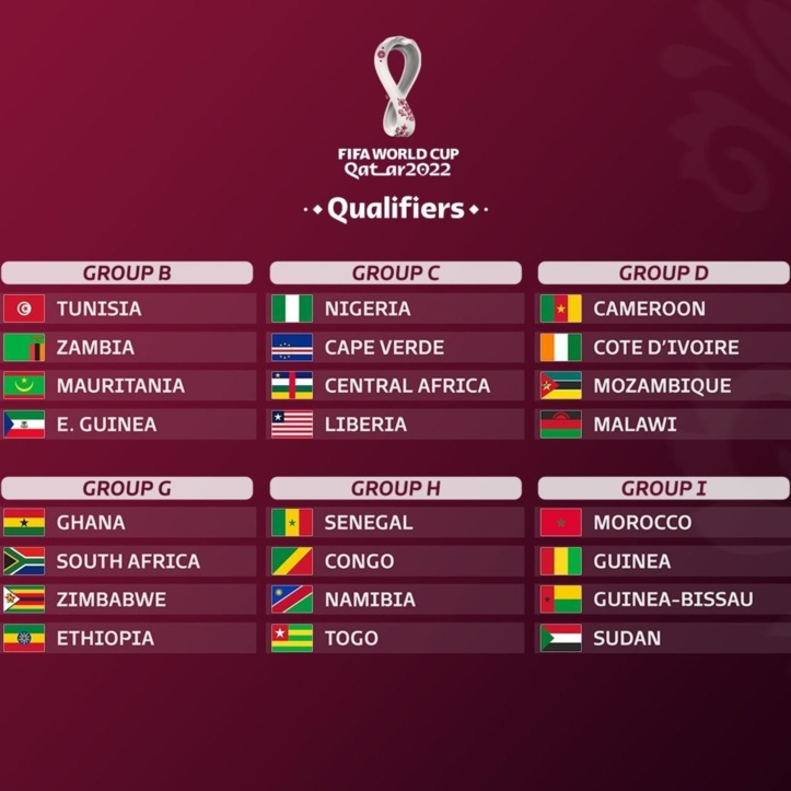 Mondial 2022 / Afrique : Des matches amicaux en juin pour palier le report des qualifications