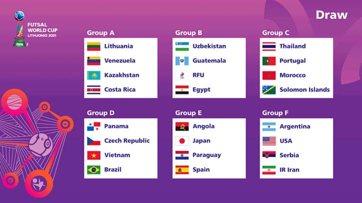 Mondial Futsal 2021 : Le Maroc dans le groupe « C »