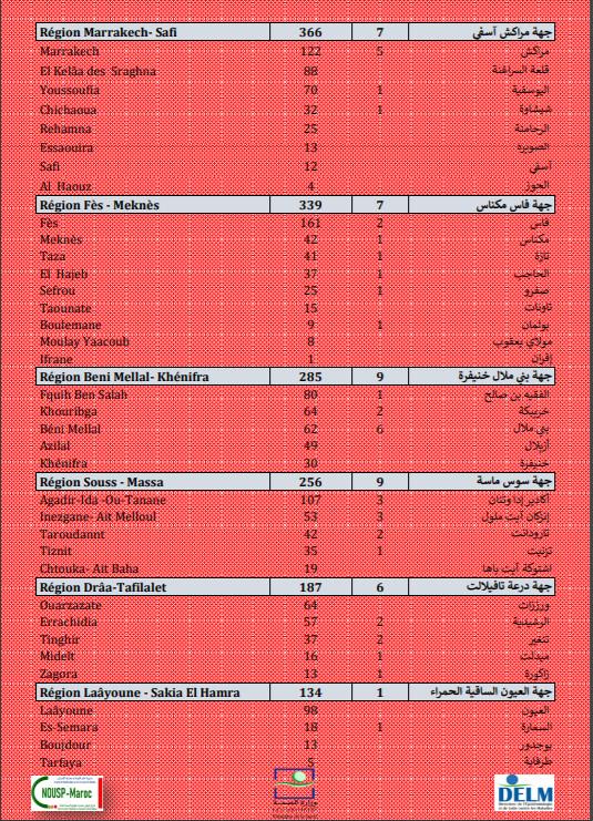 Compteur coronavirus : 6.175 nouveaux cas  et 93 décès en 24h