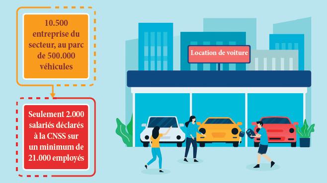 Crise du Covid-19 : Location de voitures, un secteur au bord du gouffre