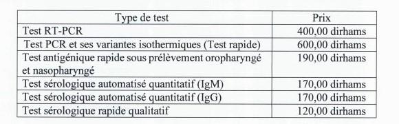 Officiel : Le prix des tests PCR plafonné à 400 Dhs, l'antigénique à 170 Dhs