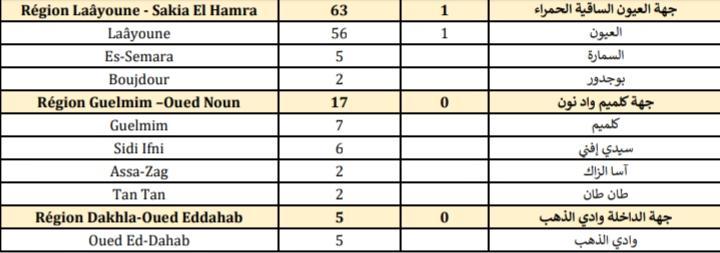 Compteur coronavirus : 2.721 nouveaux cas et 50 décès en 24H