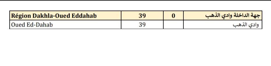 Compteur Coronavirus : nouveau record de décès, 92 cas en 24H et 4 706