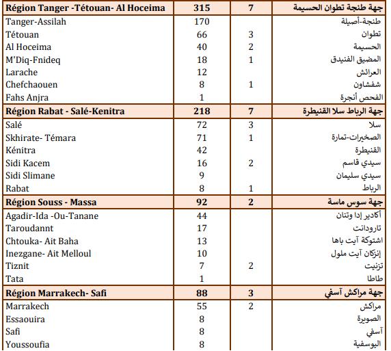 Compteur Coronavirus : 1.637 contaminations et 43 décès en 24H