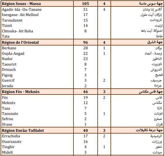 Compteur Coronavirus : 1.543 contaminations et 40 décès en 24H