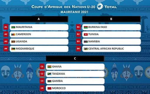 CAN U20 / Tirage des groupes : Le Maroc dans le Groupe « C » avec le Ghana, la Gambie et la Tanzanie