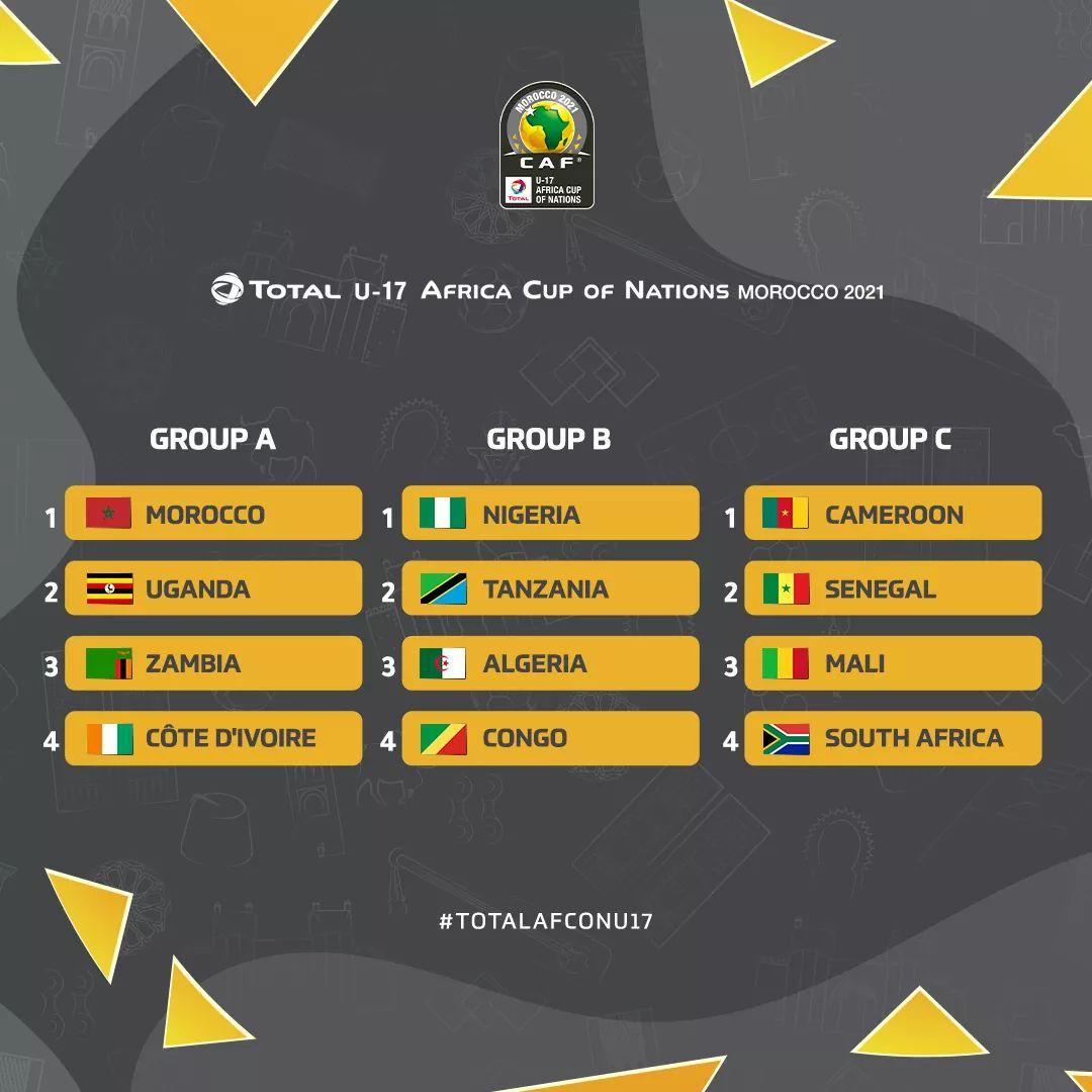 CAN U17 :  Tirage des groupes : le Maroc dans le groupe « A »