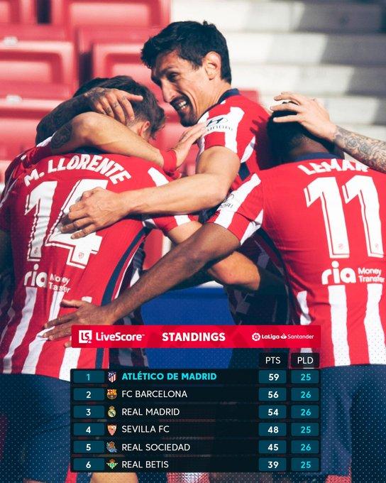 Cette semaine en Liga…