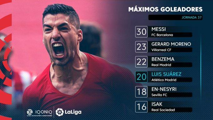 Luis Suarez : Son but face à Osasuna vaut un million d'euros !