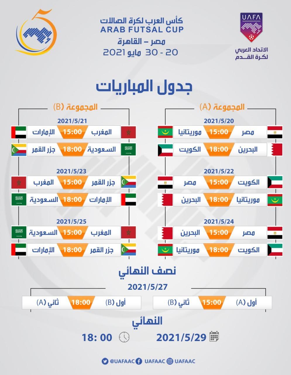 Arab Futsal Cup : Début, ce jeudi, au Caire