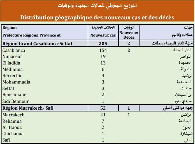 Compteur coronavirus : 418 nouveaux cas, 8.869.486 personnes vaccinées
