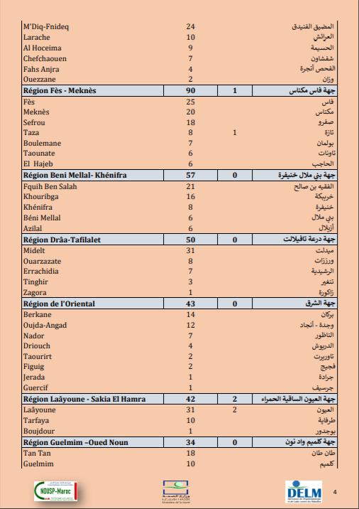 Compteur Coronavirus : la flambée se poursuit, 2.835 nouveaux cas en 24h