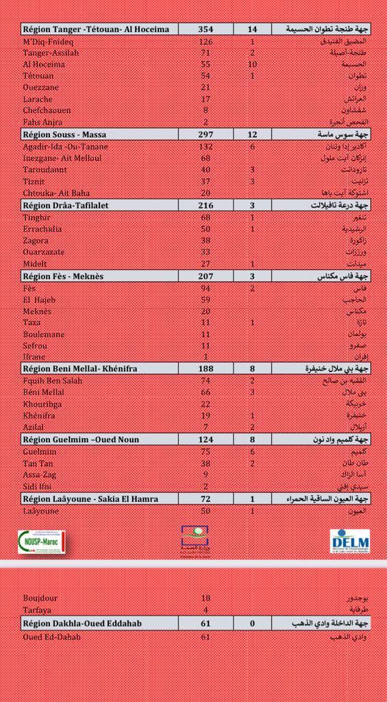 Compteur coronavirus : 4.661 nouveaux cas et 115 décès en 24h