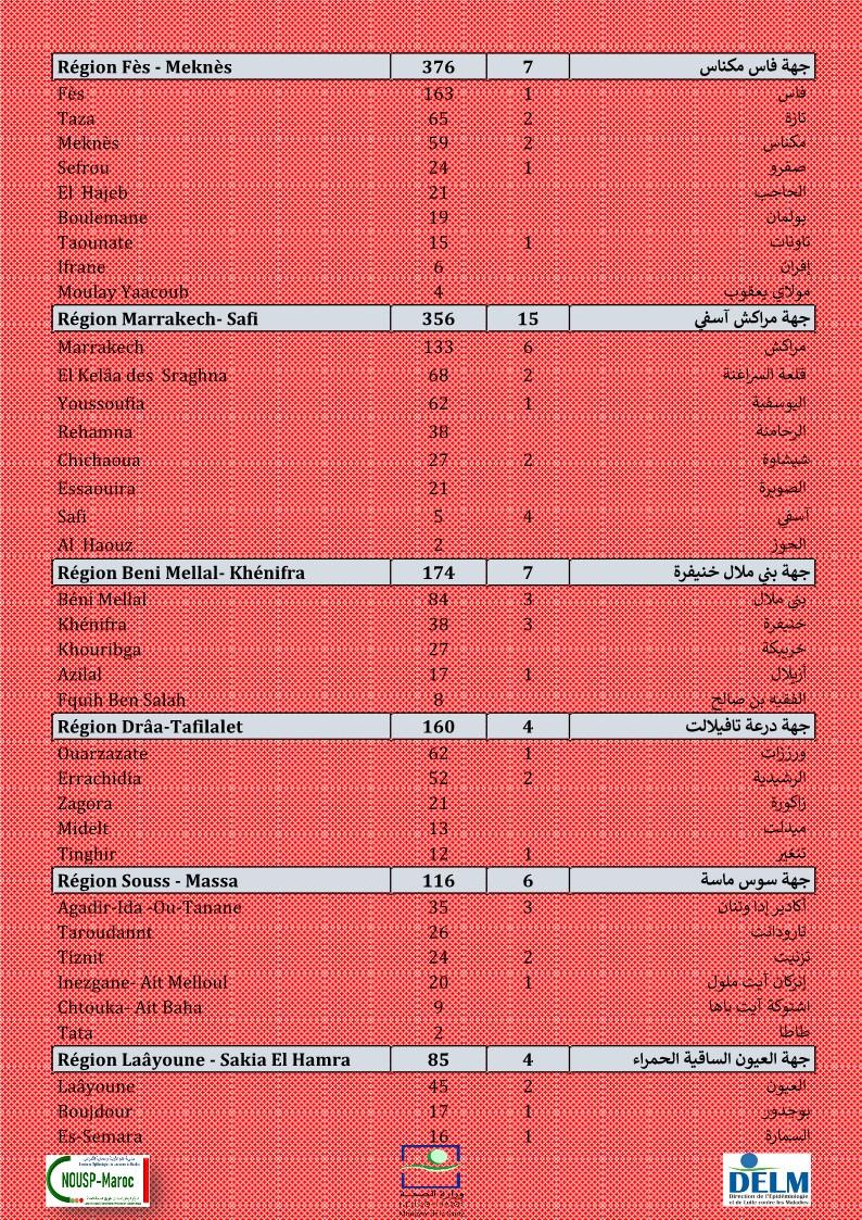 Compteur coronavirus : 4.899 nouveaux cas en 24H, 18,5 millions de personnes vaccinées