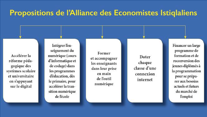 Education : Il est temps de prendre le TGV numérique