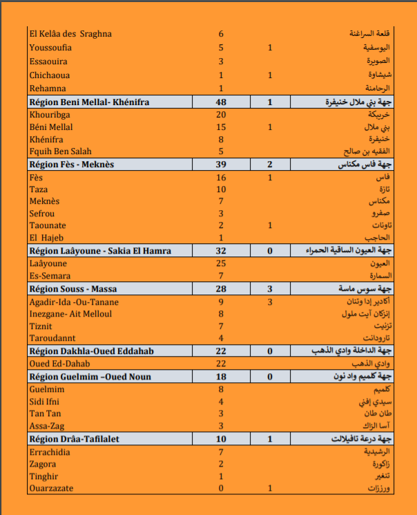 Compteur coronavirus : 1.620 nouveaux cas, 26 décès en 24H