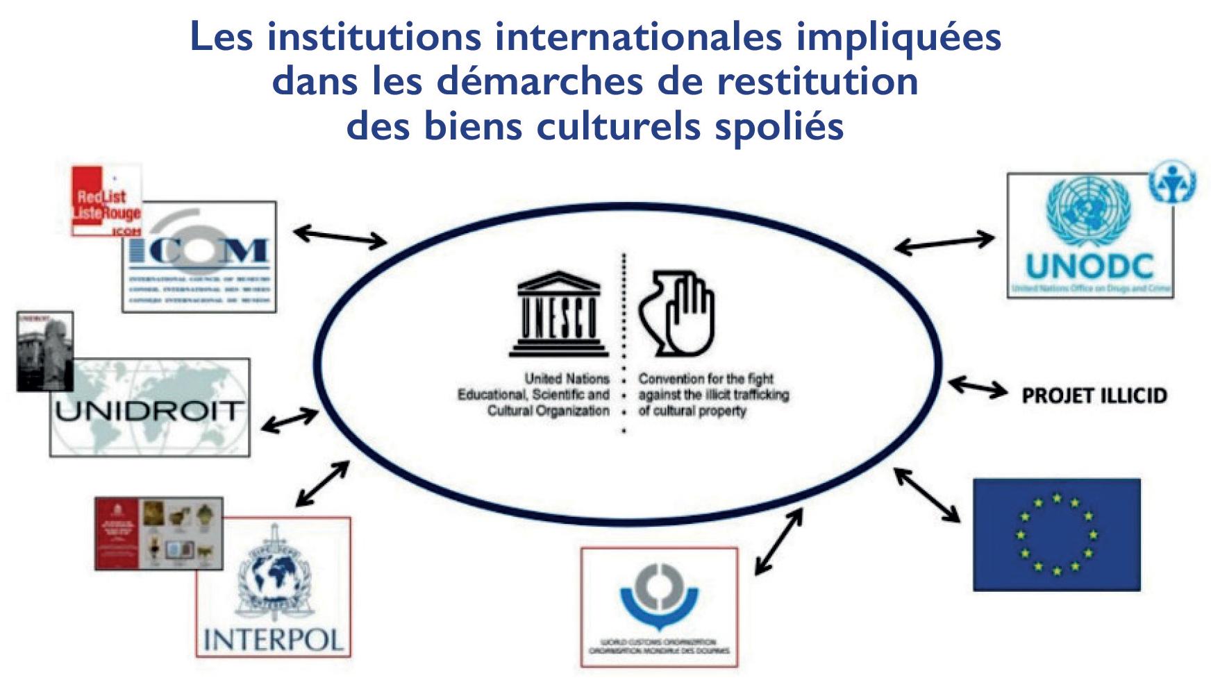 Patrimoine naturel et culturel : Gare aux prospections clandestines illégales !