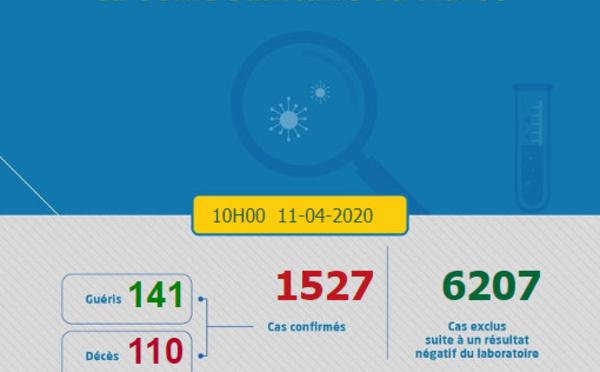 Compteur coronavirus : 19 personnes déclarées guéries depuis hier à 18H