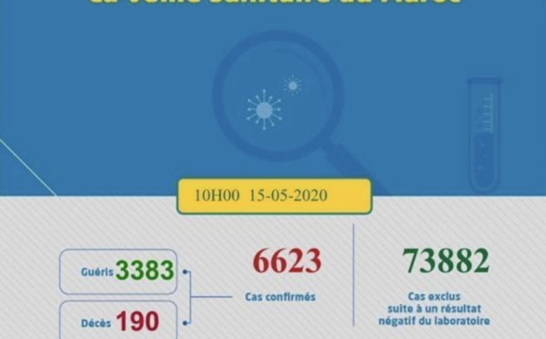 Compteur coronavirus: 0 décès, 16 contaminations et 73 guérisons