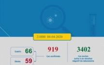 Coronavirus au Maroc : le Maroc se rapproche du millier de cas