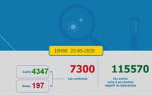 Compteur Coronavirus : 89 nouveaux cas et 67 guérisons